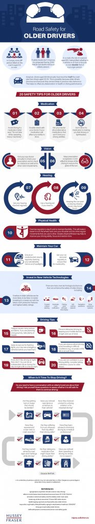 Road Safety for Older Drivers-Infographic