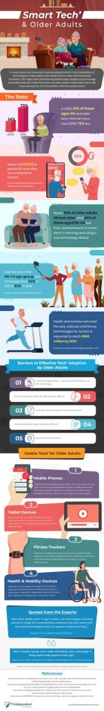 Smarter Tech for Older People infographic